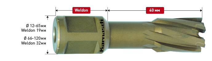 Carbide tipped annular cutter, Weldon shank, drill depth 40 mm, Hard-Line40